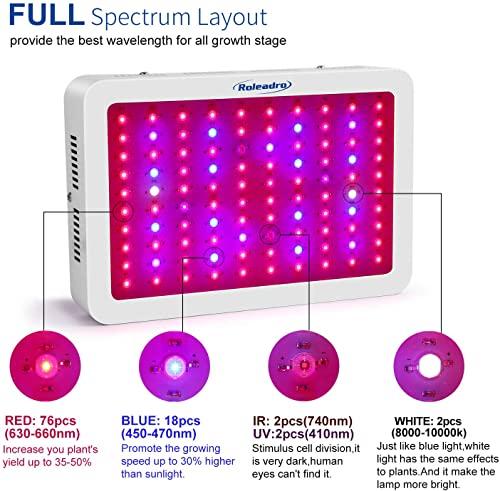 Roleadro LED Grow Light, GalaxyHydro Series 300W
