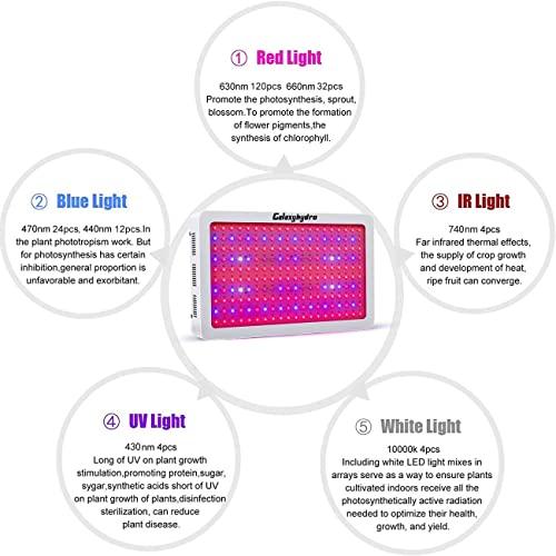 GalaxyHydro 600W LED Plant Grow Light